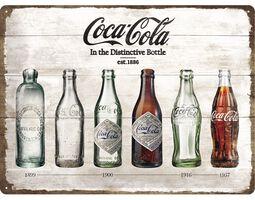 Bottle Timeline