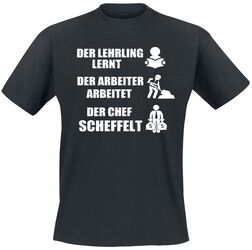 Chef Scheffelt