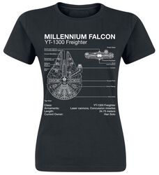 Millenium Falke - Sketch