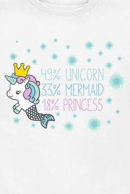 49% Unicorn 33% Mermaid 18% Princess