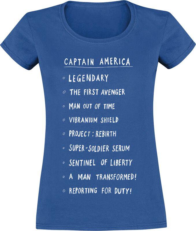 Cap List