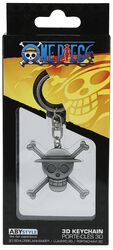 Skull Luffy