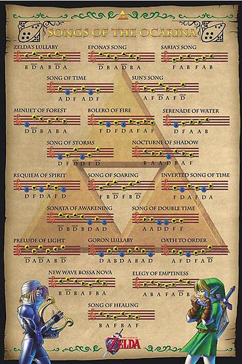Image of   The Legend Of Zelda Songs Of Ocarina Plakat standard