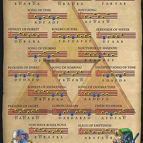 The Legend Of Zelda Songs Of Ocarina Poster standard