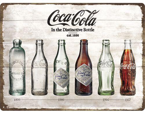 Bottle Timeline Blechschild Mehrfarbig