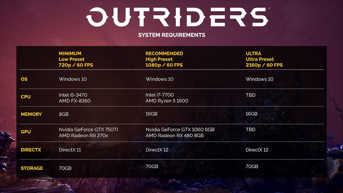 Die offiziellen Systemanforderungen für Outriders.
